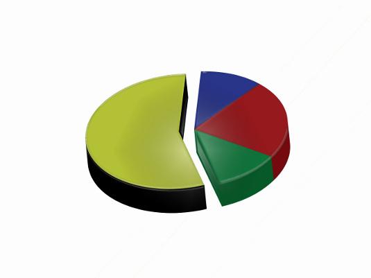Traditional marketing vs. Internet marketing pie chart