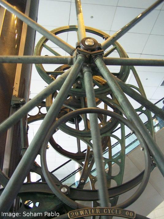 Link wheel