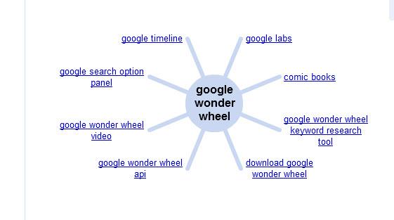 Google Wonder Wheel